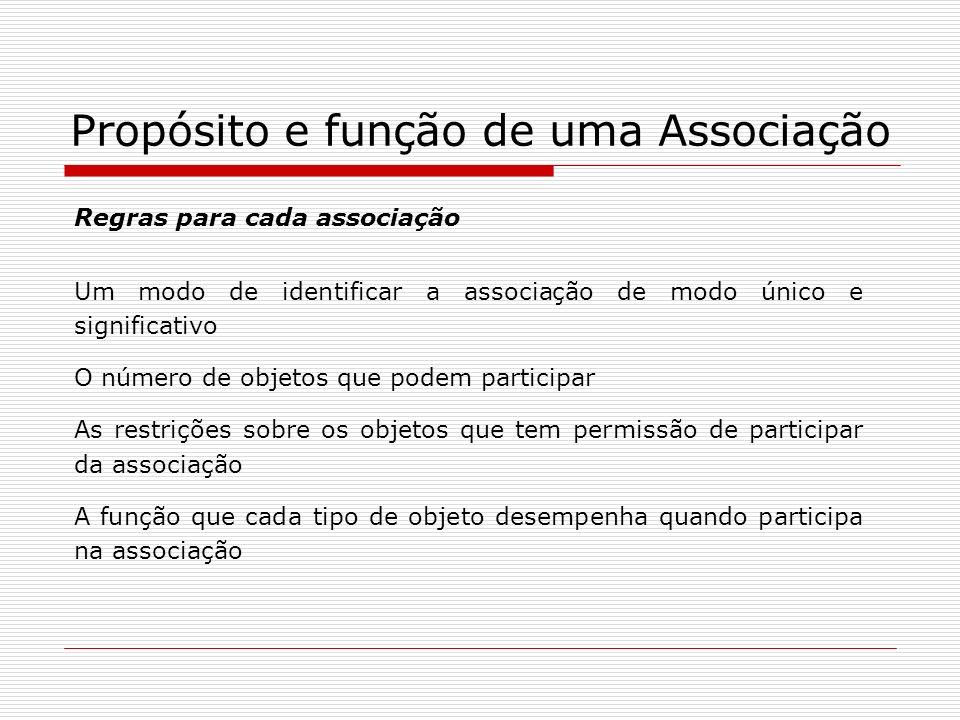 Propósito e função de uma Associação Regras para cada associação Um modo de identificar a associação de modo único e significativo O número de objetos