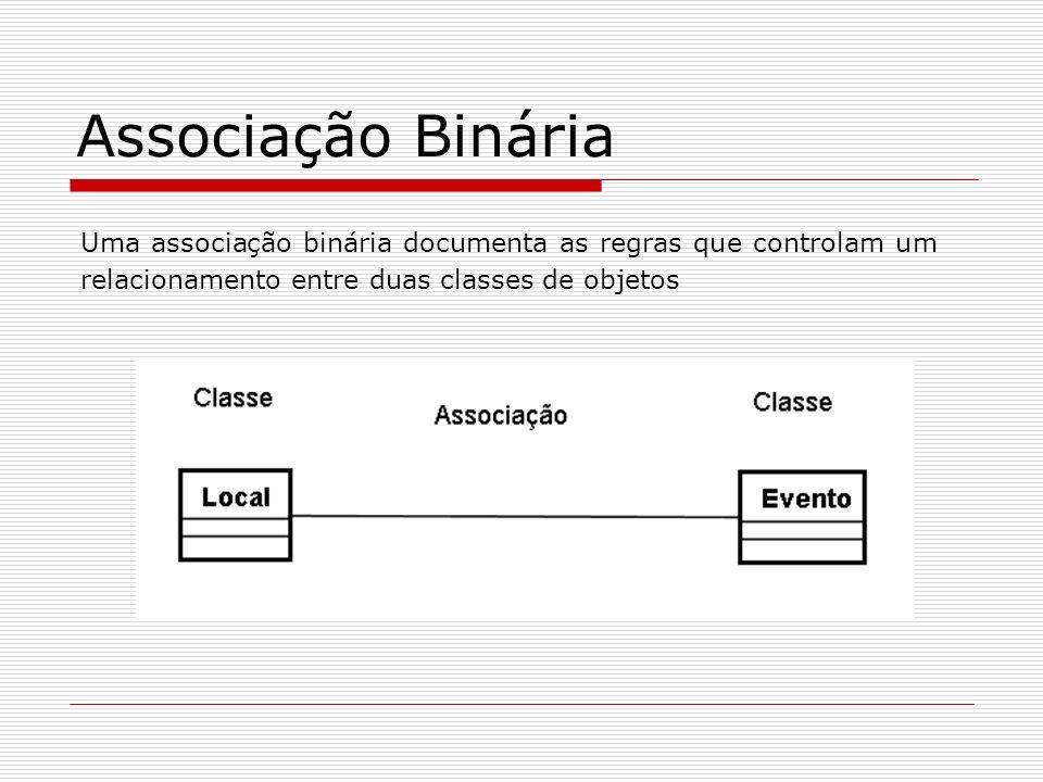Associação Binária Uma associação binária documenta as regras que controlam um relacionamento entre duas classes de objetos