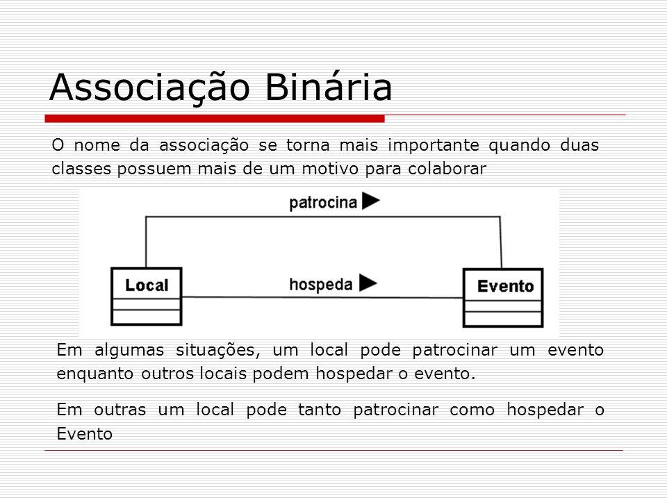 Associação Binária O nome da associação se torna mais importante quando duas classes possuem mais de um motivo para colaborar Em algumas situações, um