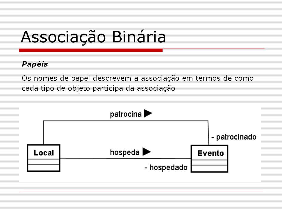 Associação Binária Papéis Os nomes de papel descrevem a associação em termos de como cada tipo de objeto participa da associação