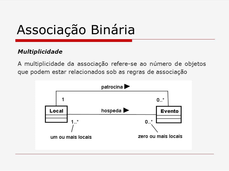 Associação Binária Multiplicidade A multiplicidade da associação refere-se ao número de objetos que podem estar relacionados sob as regras de associaç