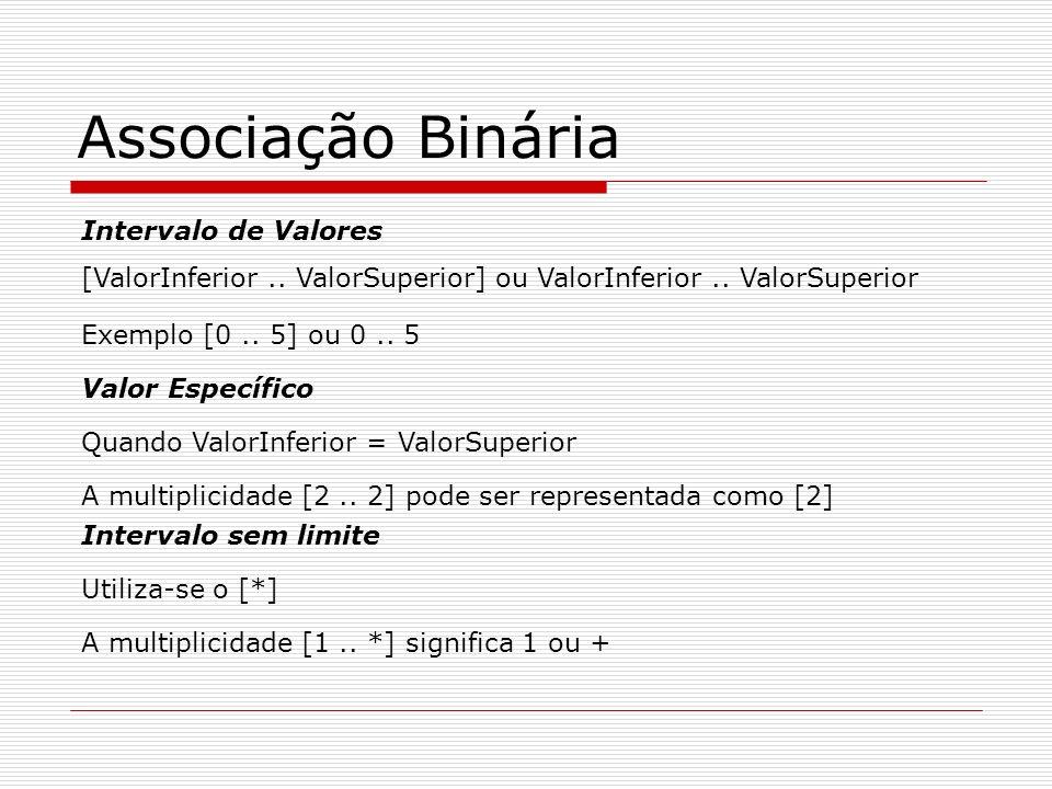 Associação Binária Intervalo de Valores [ValorInferior.. ValorSuperior] ou ValorInferior.. ValorSuperior Exemplo [0.. 5] ou 0.. 5 Valor Específico Qua