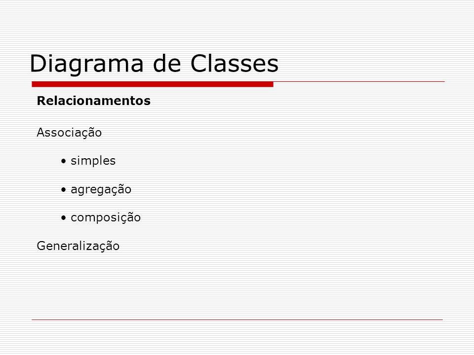 Diagrama de Classes Relacionamentos Associação simples agregação composição Generalização