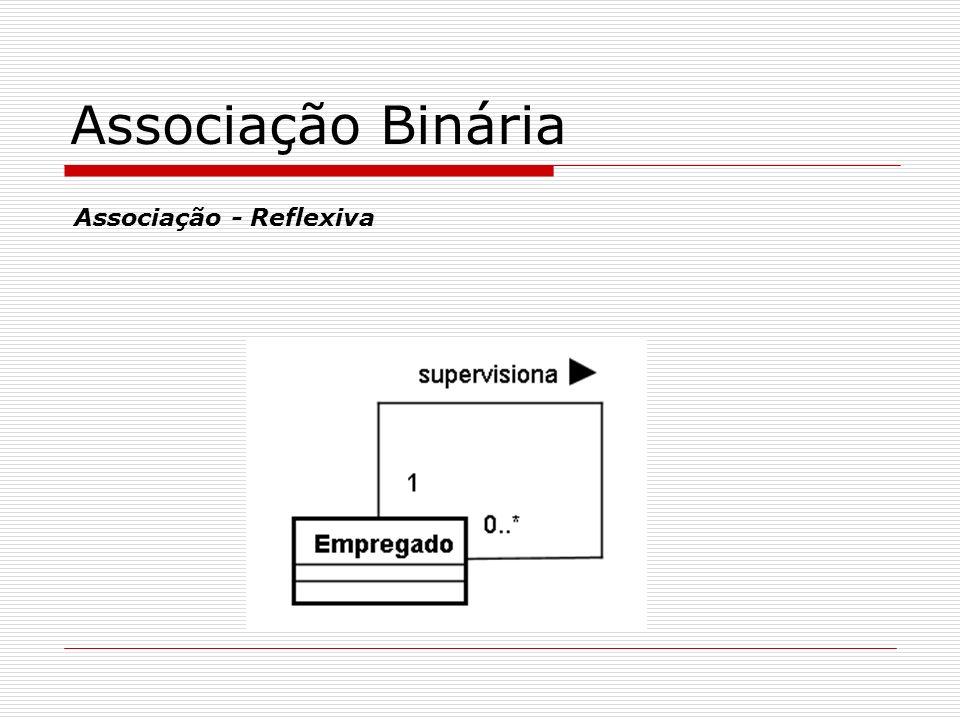 Associação Binária Associação - Reflexiva