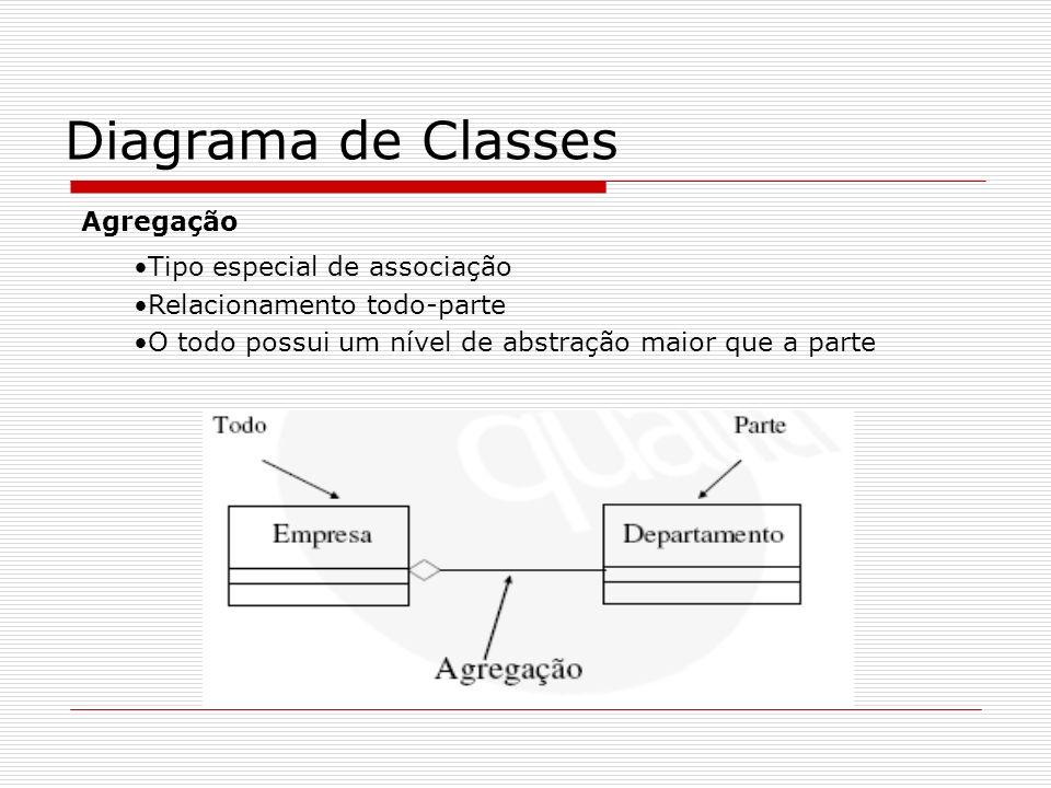 Diagrama de Classes Agregação Tipo especial de associação Relacionamento todo-parte O todo possui um nível de abstração maior que a parte