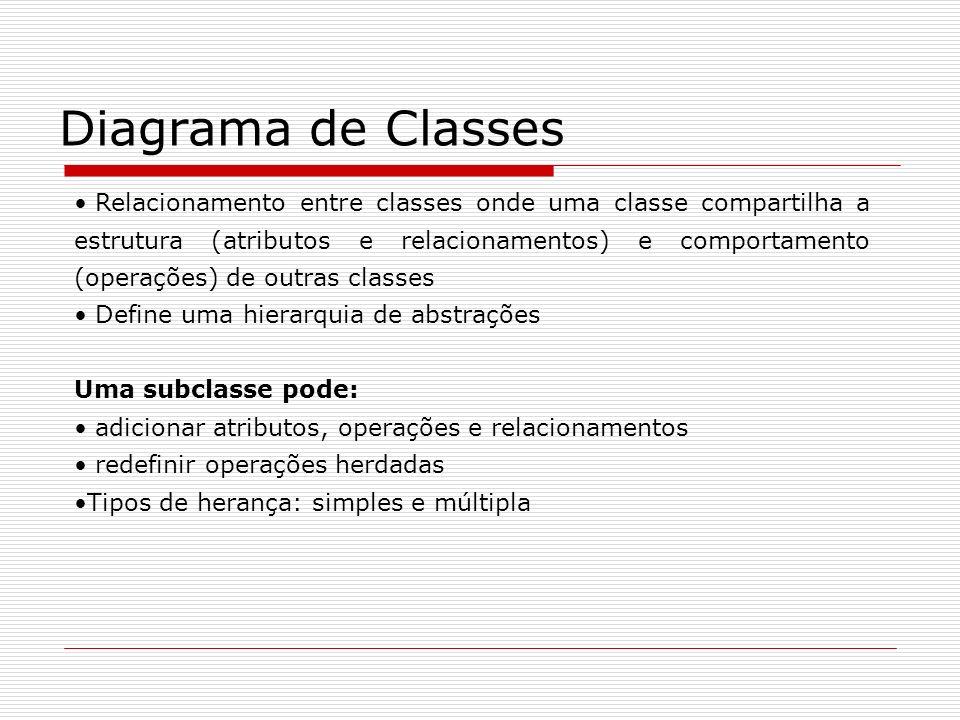 Diagrama de Classes Relacionamento entre classes onde uma classe compartilha a estrutura (atributos e relacionamentos) e comportamento (operações) de