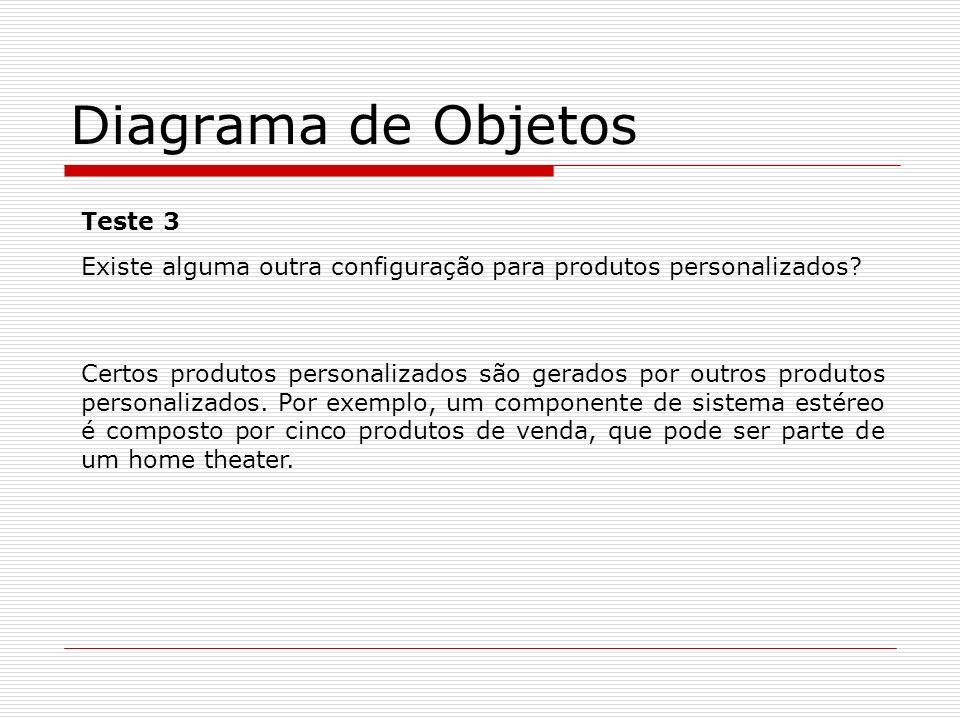 Teste 3 Existe alguma outra configuração para produtos personalizados? Certos produtos personalizados são gerados por outros produtos personalizados.