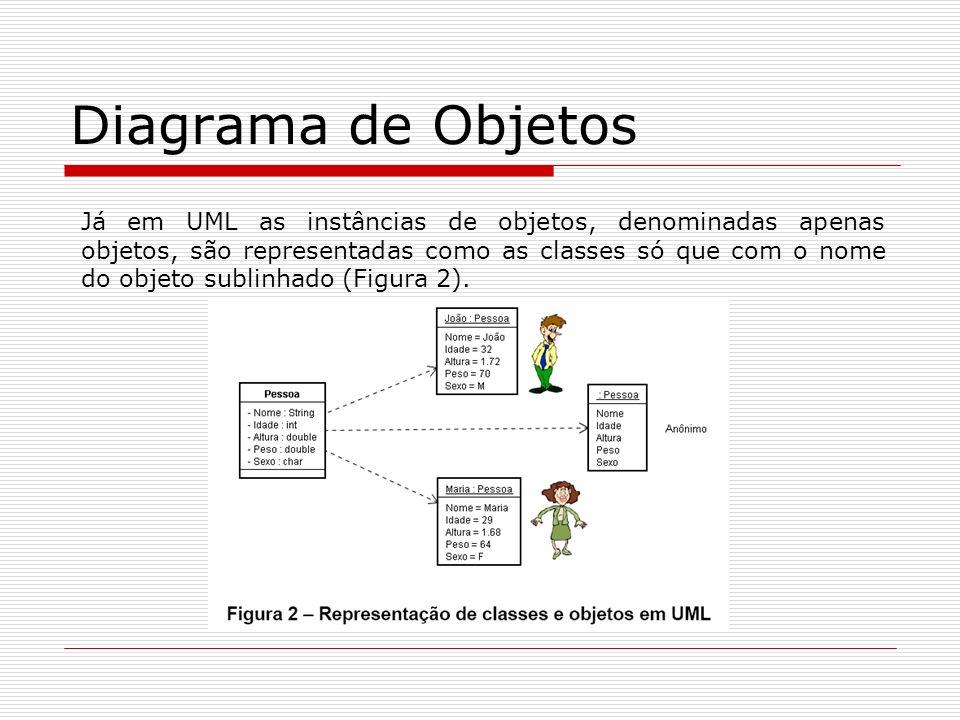 Diagrama de Objetos Já em UML as instâncias de objetos, denominadas apenas objetos, são representadas como as classes só que com o nome do objeto subl
