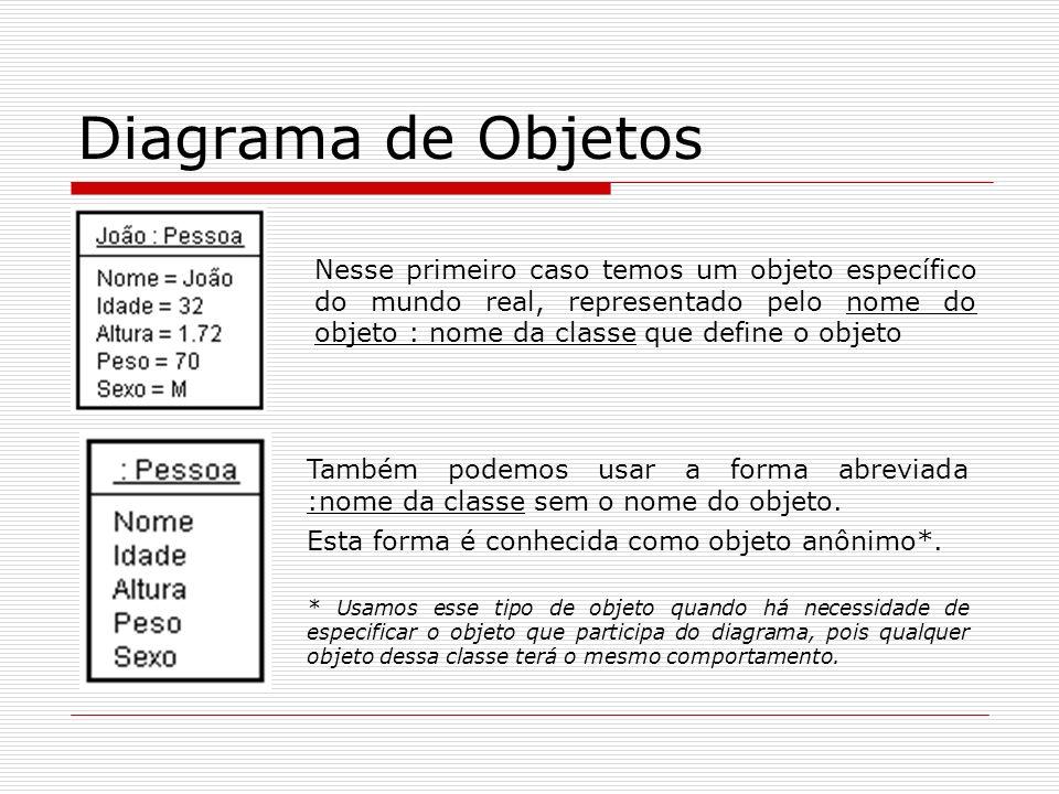 Diagrama de Objetos Nesse primeiro caso temos um objeto específico do mundo real, representado pelo nome do objeto : nome da classe que define o objet