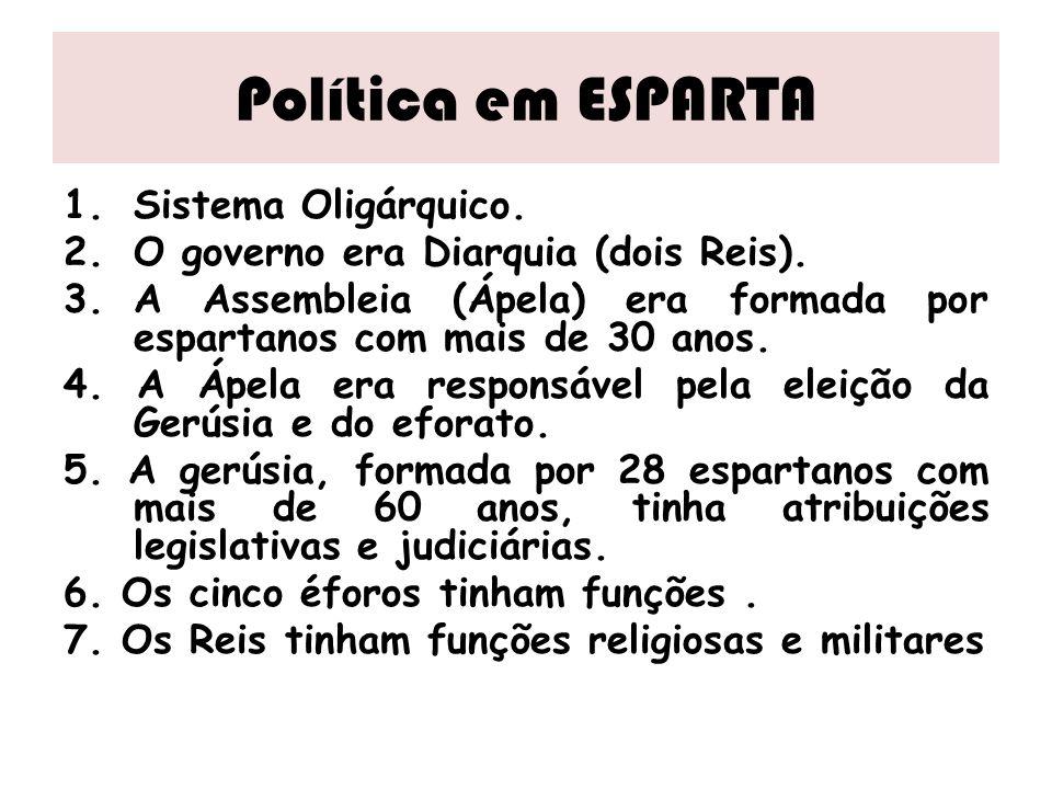 Política em ESPARTA 1.Sistema Oligárquico. 2.O governo era Diarquia (dois Reis). 3.A Assembleia (Ápela) era formada por espartanos com mais de 30 anos