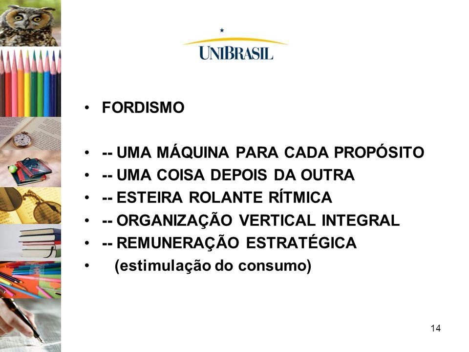 14 FORDISMO -- UMA MÁQUINA PARA CADA PROPÓSITO -- UMA COISA DEPOIS DA OUTRA -- ESTEIRA ROLANTE RÍTMICA -- ORGANIZAÇÃO VERTICAL INTEGRAL -- REMUNERAÇÃO