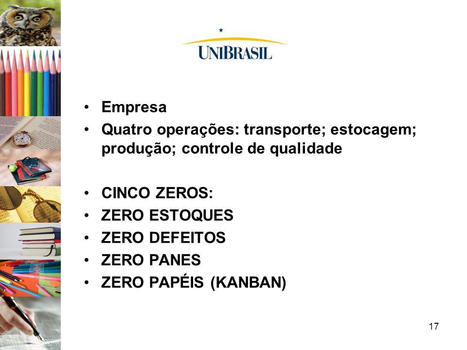 17 Empresa Quatro operações: transporte; estocagem; produção; controle de qualidade CINCO ZEROS: ZERO ESTOQUES ZERO DEFEITOS ZERO PANES ZERO PAPÉIS (K