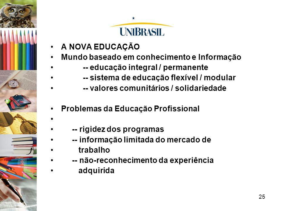 25 A NOVA EDUCAÇÃO Mundo baseado em conhecimento e Informação -- educação integral / permanente -- sistema de educação flexível / modular -- valores c