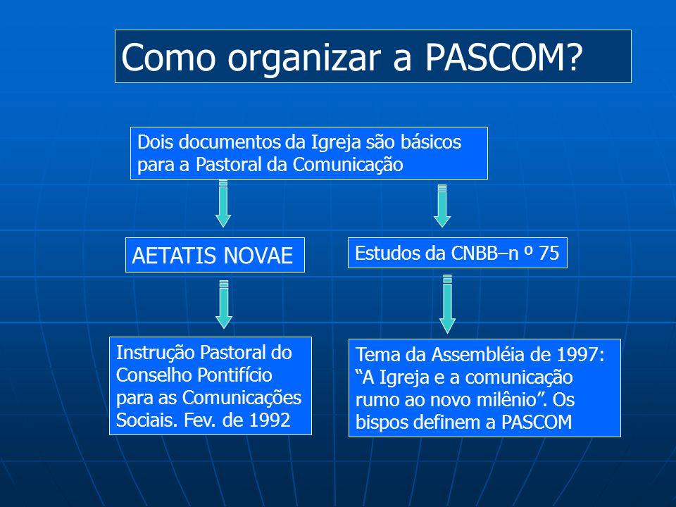 Como organizar a PASCOM? Dois documentos da Igreja são básicos para a Pastoral da Comunicação AETATIS NOVAE Estudos da CNBB–n º 75 Instrução Pastoral