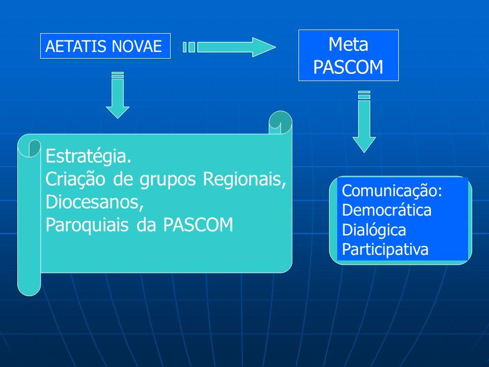 Meta PASCOM Comunicação: Democrática Dialógica Participativa AETATIS NOVAE Estratégia. Criação de grupos Regionais, Diocesanos, Paroquiais da PASCOM