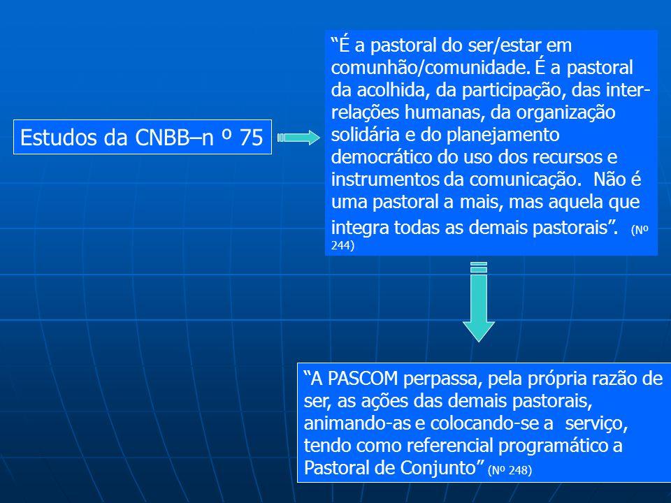 Setor da PASCOM paroquial O Vigário é o primeiro resposável pela PASCOM Um coord.