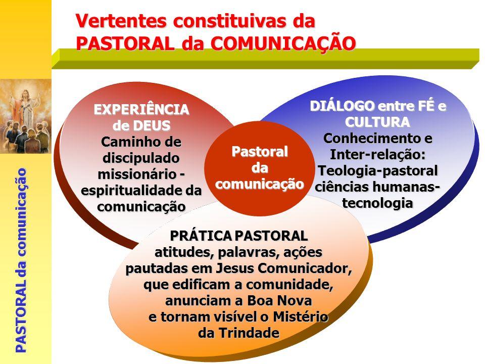 Vertentes constituivas da PASTORAL da COMUNICAÇÃO PASTORAL da comunicação EXPERIÊNCIA de DEUS Caminho de discipulado missionário - espiritualidade da
