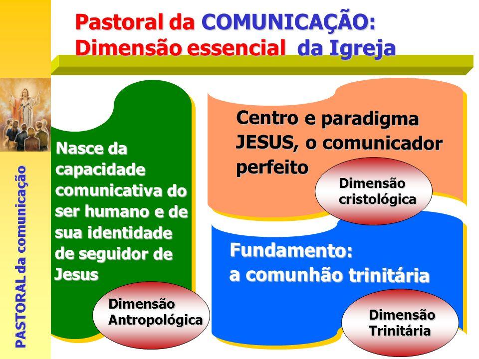 Nasce da capacidade comunicativa do ser humano e de sua identidade de seguidor de Jesus Pastoral da COMUNICAÇÃO: Dimensão essencial da Igreja PASTORAL