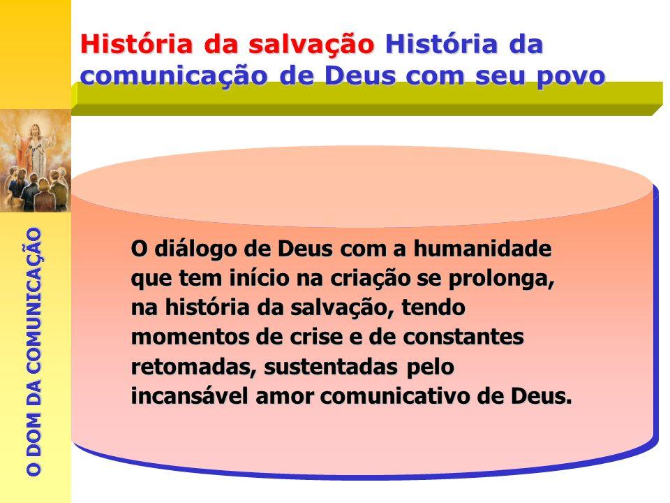 História da salvação História da comunicação de Deus com seu povo O diálogo de Deus com a humanidade que tem início na criação se prolonga, na históri