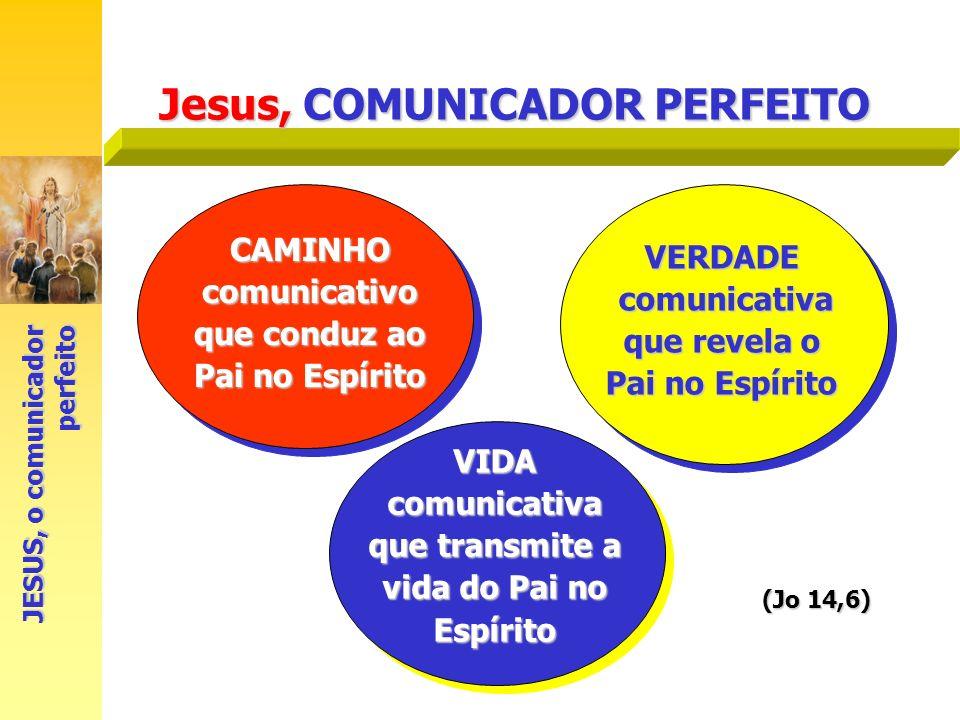 CAMINHOcomunicativo que conduz ao Pai no Espírito JESUS, o comunicador perfeito Jesus, COMUNICADOR PERFEITO VERDADE comunicativa comunicativa que reve