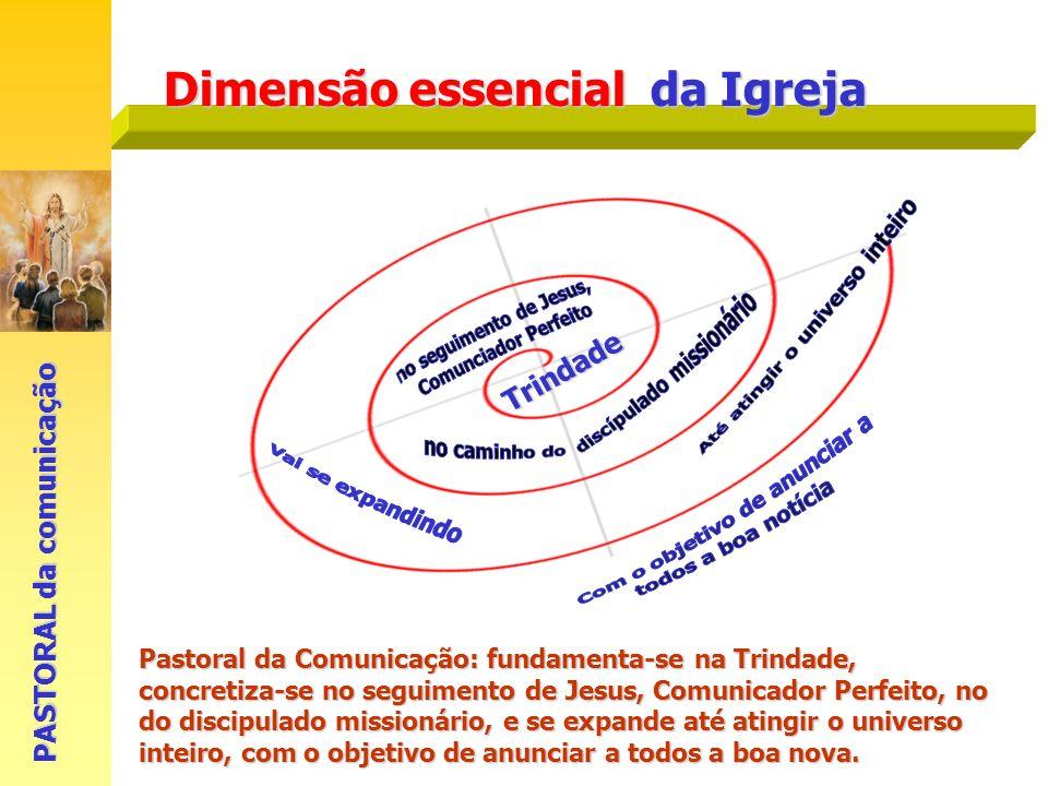 Dimensão essencial da Igreja PASTORAL da comunicação Trindade Pastoral da Comunicação: fundamenta-se na Trindade, concretiza-se no seguimento de Jesus