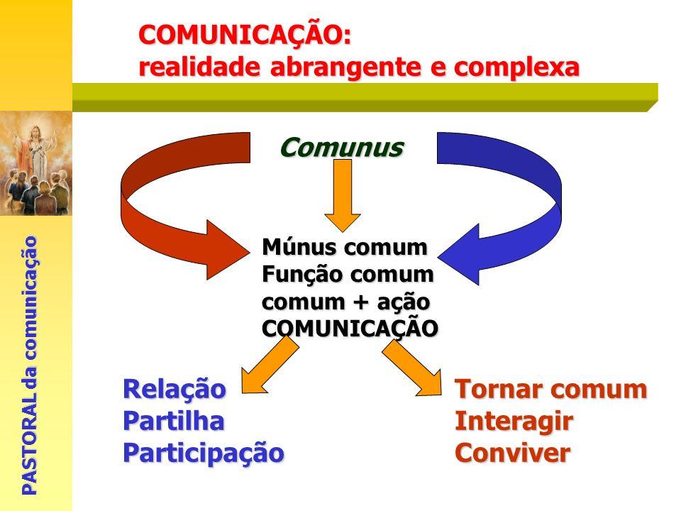 PASTORAL da comunicação COMUNICAÇÃO: realidade abrangente e complexa Comunus Múnus comum Função comum comum + ação COMUNICAÇÃO Relação Partilha Partic