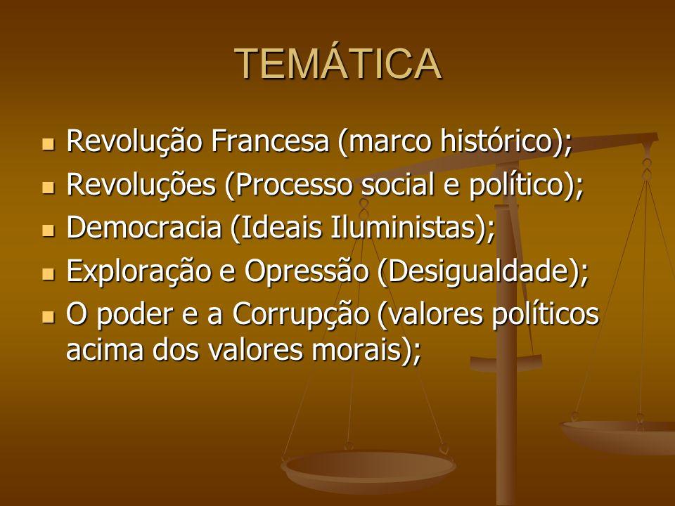 TEMÁTICA Revolução Francesa (marco histórico); Revolução Francesa (marco histórico); Revoluções (Processo social e político); Revoluções (Processo soc