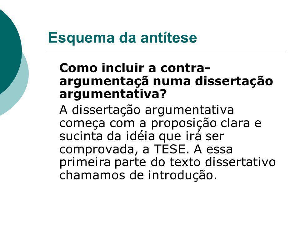 Esquema da antítese Como incluir a contra- argumentaçã numa dissertação argumentativa? A dissertação argumentativa começa com a proposição clara e suc