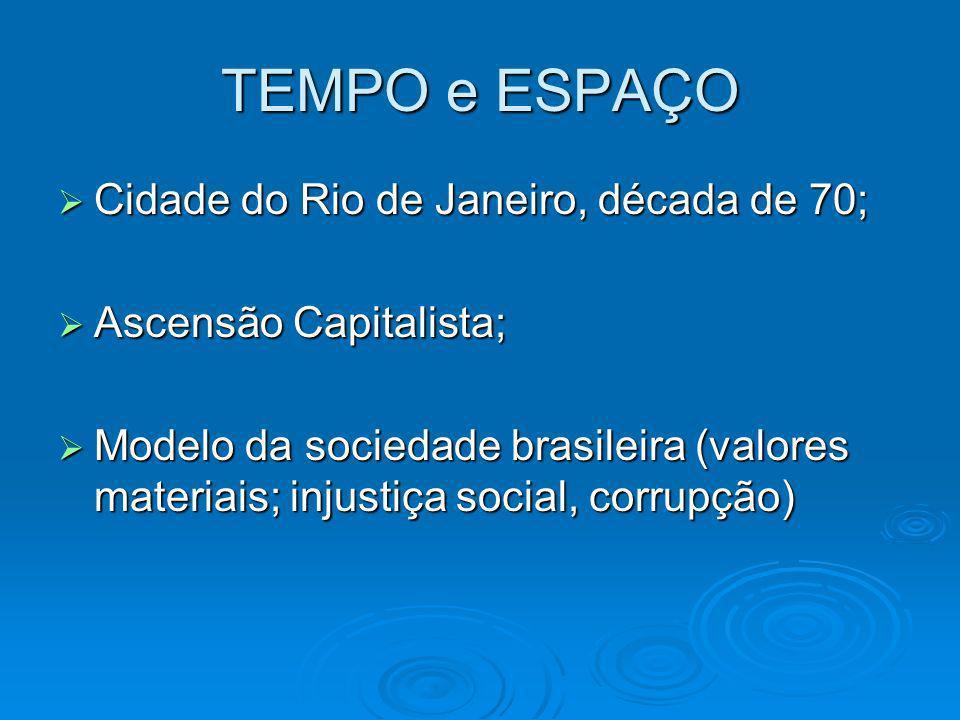 TEMPO e ESPAÇO Cidade do Rio de Janeiro, década de 70; Cidade do Rio de Janeiro, década de 70; Ascensão Capitalista; Ascensão Capitalista; Modelo da s