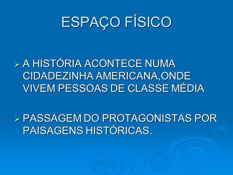 ESPAÇO FÍSICO A HISTÓRIA ACONTECE NUMA CIDADEZINHA AMERICANA,ONDE VIVEM PESSOAS DE CLASSE MÉDIA A HISTÓRIA ACONTECE NUMA CIDADEZINHA AMERICANA,ONDE VI