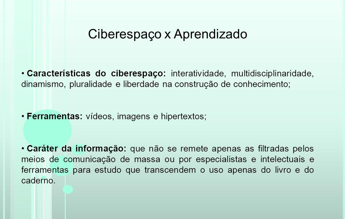 Ciberespaço x Aprendizado Características do ciberespaço: interatividade, multidisciplinaridade, dinamismo, pluralidade e liberdade na construção de c