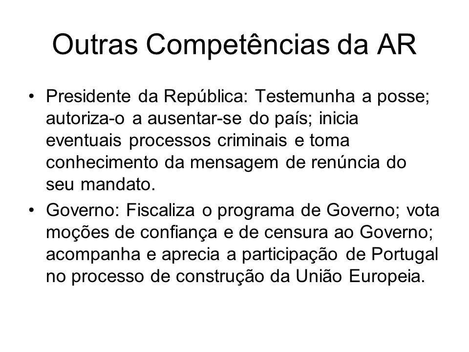 Outras Competências da AR Presidente da República: Testemunha a posse; autoriza-o a ausentar-se do país; inicia eventuais processos criminais e toma c