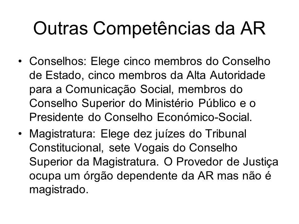 Outras Competências da AR Conselhos: Elege cinco membros do Conselho de Estado, cinco membros da Alta Autoridade para a Comunicação Social, membros do