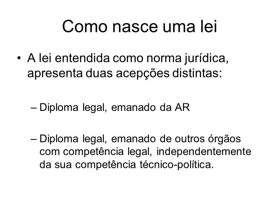 Como nasce uma lei A lei entendida como norma jurídica, apresenta duas acepções distintas: –Diploma legal, emanado da AR –Diploma legal, emanado de ou