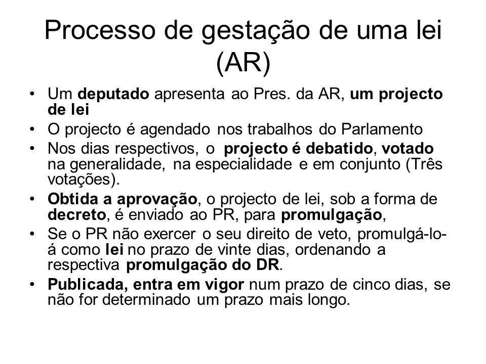 Processo de gestação de uma lei (AR) Um deputado apresenta ao Pres. da AR, um projecto de lei O projecto é agendado nos trabalhos do Parlamento Nos di