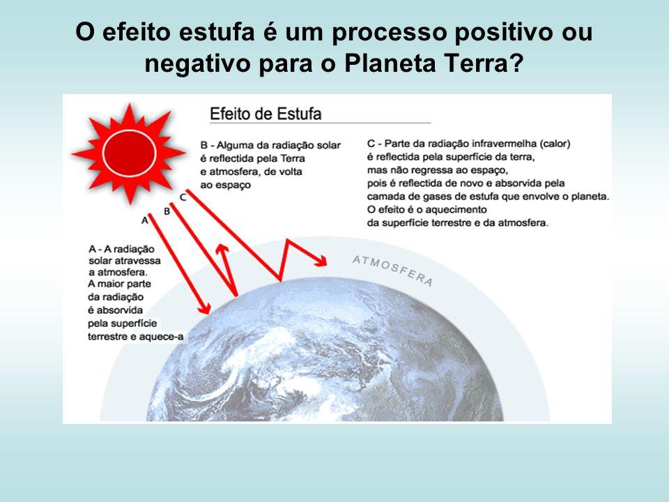 O efeito estufa é um processo positivo ou negativo para o Planeta Terra?