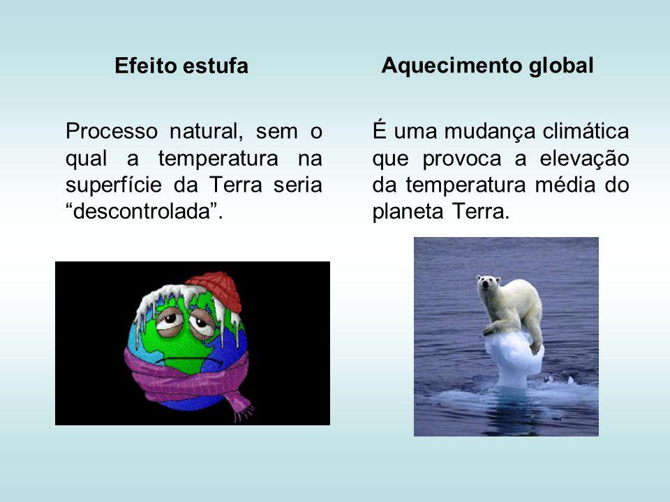 Efeito estufa Processo natural, sem o qual a temperatura na superfície da Terra seria descontrolada. Aquecimento global É uma mudança climática que pr