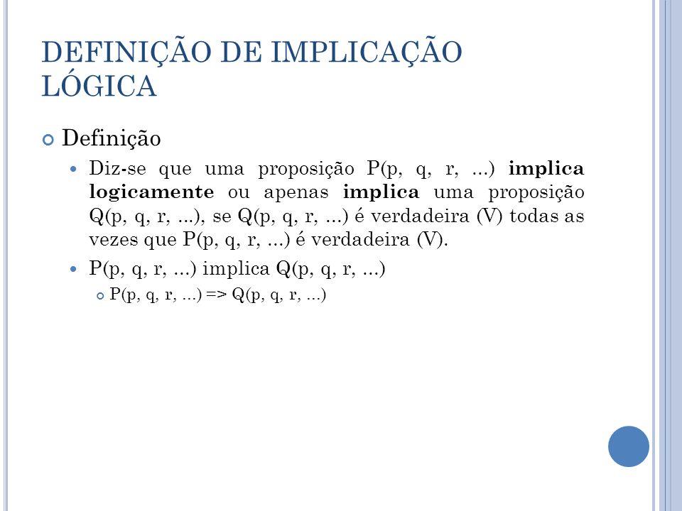 PROPRIEDADES DA IMPLICAÇÃO LÓGICA Propriedade reflexiva (R) P(p, q, r,...) => P(p, q, r,...) Propriedade transitiva (T) Se P(p, q, r,...) => Q(p, q, r,...) e Q(p, q, r,...) => R(p, q, r,...) então P(p, q, r,...) => R(p, q, r,...)