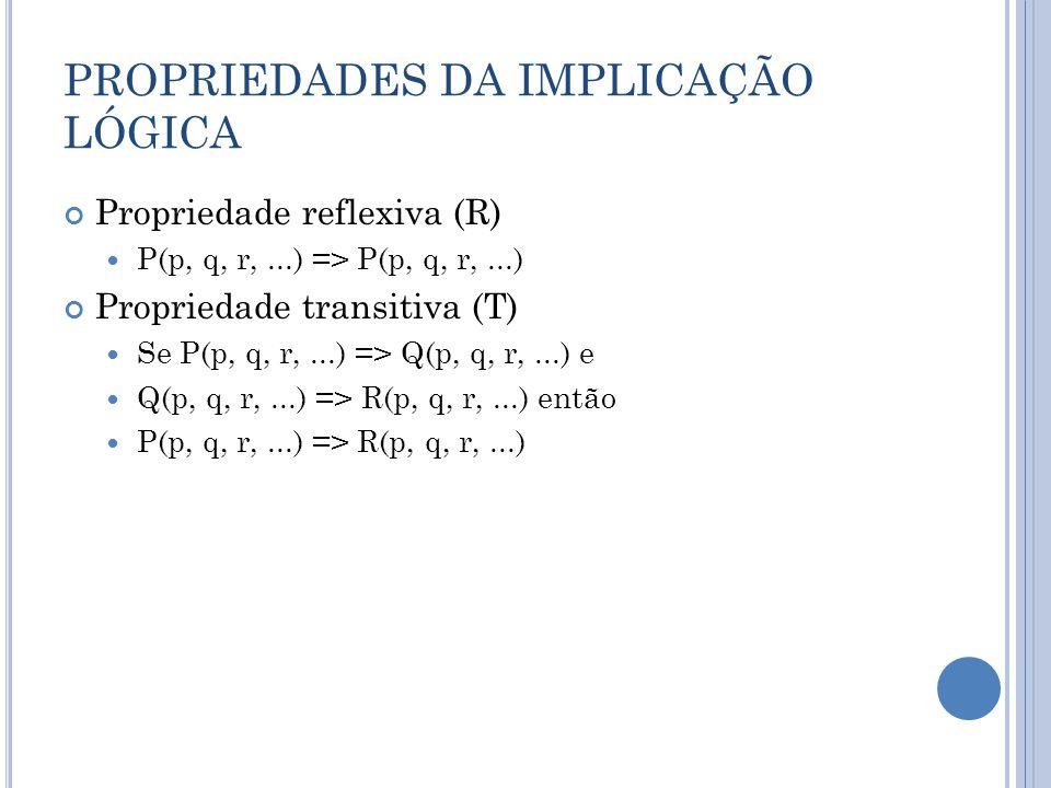 PROPRIEDADES DA IMPLICAÇÃO LÓGICA Propriedade reflexiva (R) P(p, q, r,...) => P(p, q, r,...) Propriedade transitiva (T) Se P(p, q, r,...) => Q(p, q, r