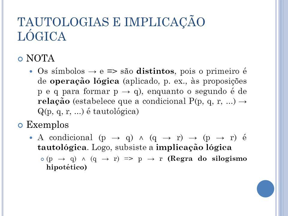 TAUTOLOGIAS E IMPLICAÇÃO LÓGICA NOTA Os símbolos e => são distintos, pois o primeiro é de operação lógica (aplicado, p. ex., às proposições p e q para