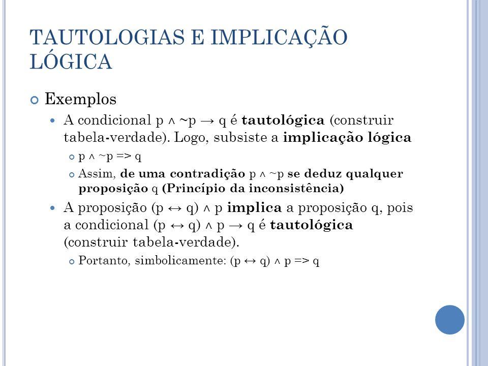 TAUTOLOGIAS E IMPLICAÇÃO LÓGICA Exemplos A condicional p ˄ ~p q é tautológica (construir tabela-verdade). Logo, subsiste a implicação lógica p ˄ ~p =>
