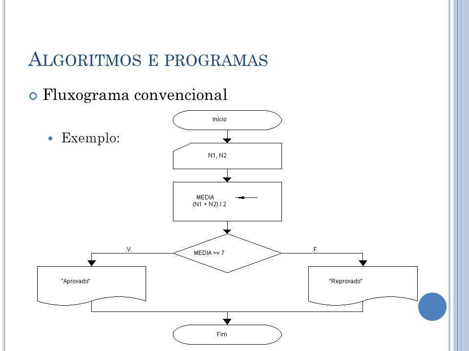 A LGORITMOS E PROGRAMAS Fluxograma convencional Exemplo: