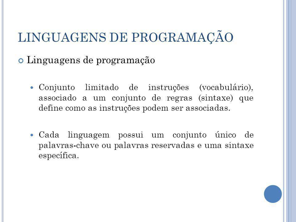 LINGUAGENS DE PROGRAMAÇÃO Linguagens de programação Conjunto limitado de instruções (vocabulário), associado a um conjunto de regras (sintaxe) que def