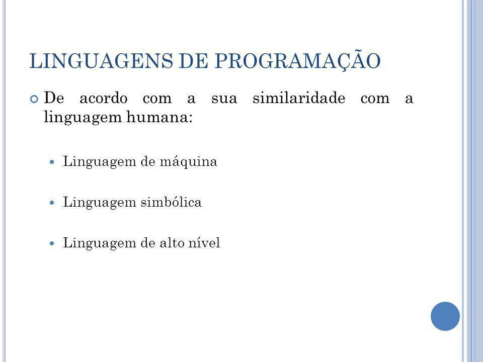 LINGUAGENS DE PROGRAMAÇÃO De acordo com a sua similaridade com a linguagem humana: Linguagem de máquina Linguagem simbólica Linguagem de alto nível