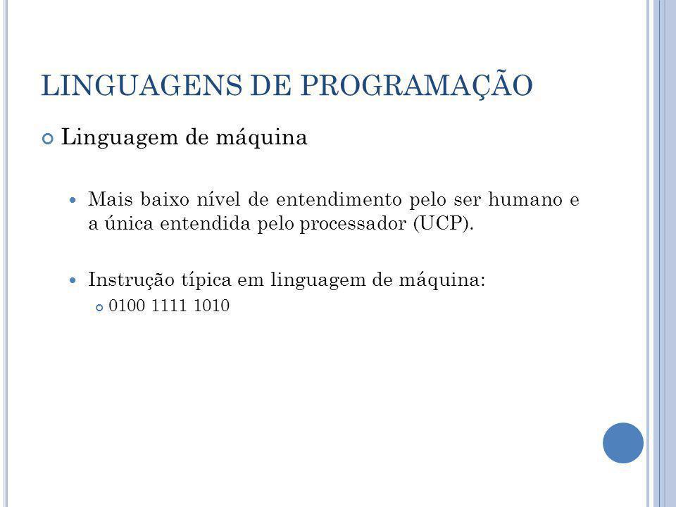 LINGUAGENS DE PROGRAMAÇÃO Linguagem de máquina Mais baixo nível de entendimento pelo ser humano e a única entendida pelo processador (UCP). Instrução