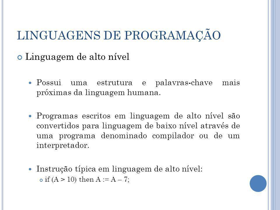 LINGUAGENS DE PROGRAMAÇÃO Linguagem de alto nível Possui uma estrutura e palavras-chave mais próximas da linguagem humana. Programas escritos em lingu