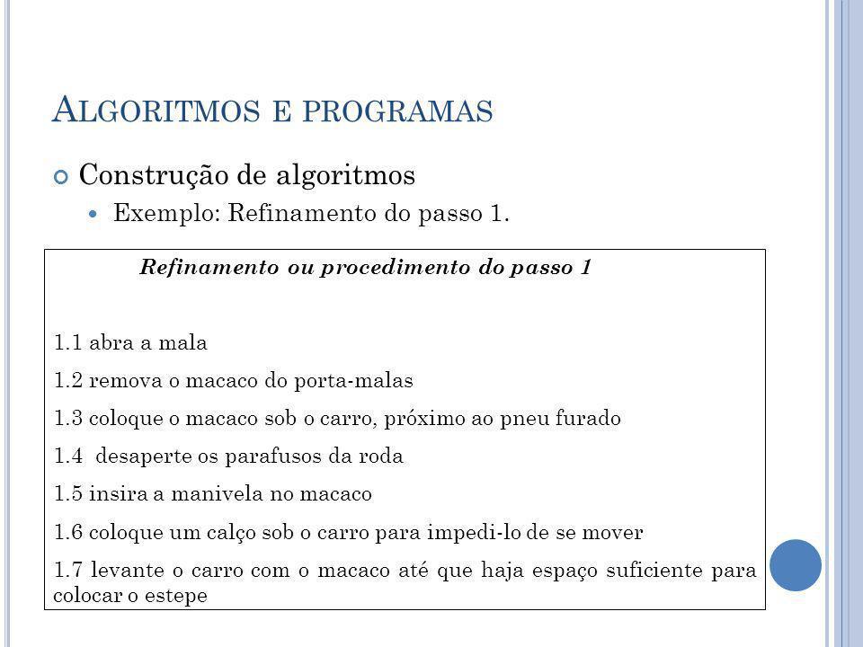 A LGORITMOS E PROGRAMAS Construção de algoritmos Exemplo: Refinamento do passo 1. Refinamento ou procedimento do passo 1 1.1 abra a mala 1.2 remova o