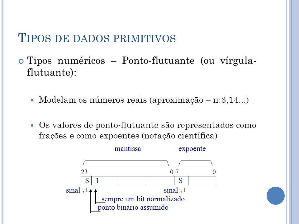 T IPOS DE DADOS PRIMITIVOS Tipos numéricos – Ponto-flutuante (ou vírgula- flutuante): Modelam os números reais (aproximação – π:3,14...) Os valores de