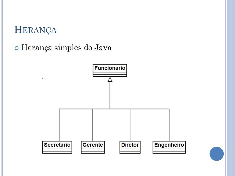 H ERANÇA Herança simples do Java