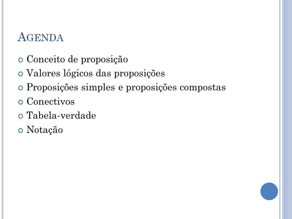 A GENDA Conceito de proposição Valores lógicos das proposições Proposições simples e proposições compostas Conectivos Tabela-verdade Notação